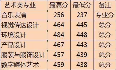 无锡太湖学院2014年江苏省录取分数线.jpg