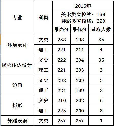 西安建筑科技大学华清学院.jpg