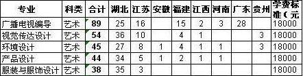 湖北文理学院理工学院2016年本科分省分专业招生计划.jpg