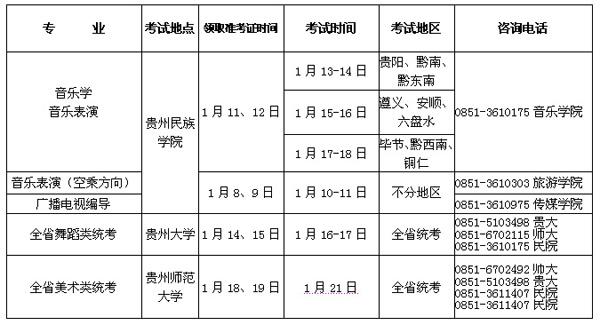 【贵州民族学院贴吧】贵州民族学院2011年艺术类考点时间