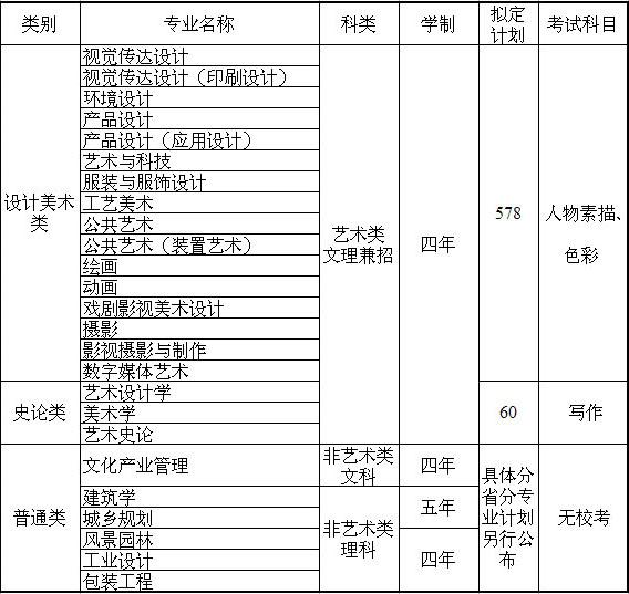 山东工艺美术学院2015年省外拟招生计划.jpg