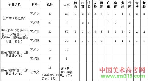 济南大学美术学院2016年招生简章