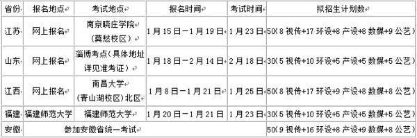 安徽工业大学考试时间.jpg