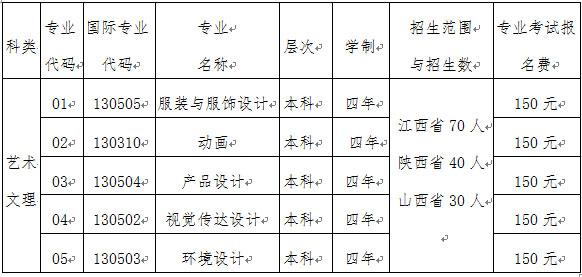 梧州学院2016年艺术类招生简章