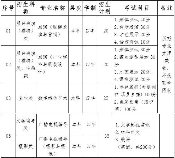 <a href=http://www.51meishu.com/artexam/zsjihua/ target=_blank class=infotextkey>招生计划</a>与考试内容.jpg