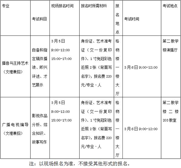 现场报名和考试时间安排.jpg