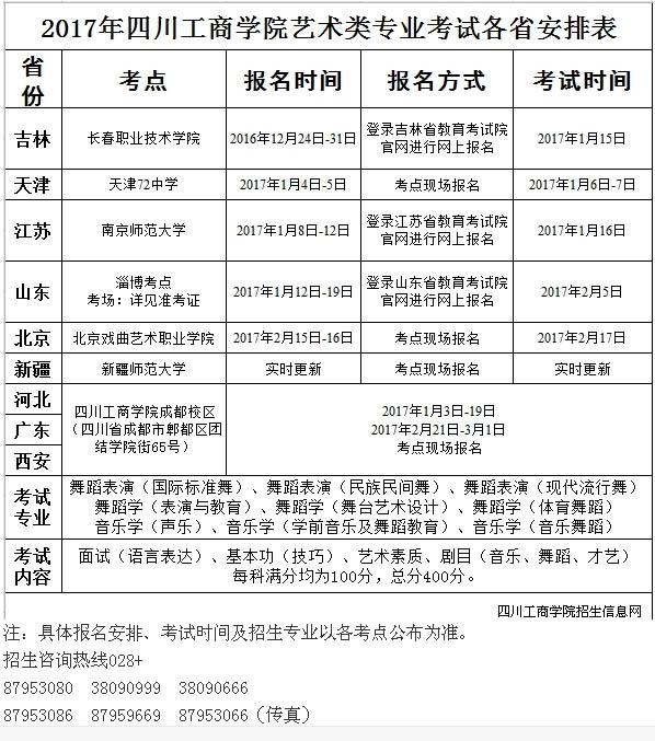 四川工商学院2017年艺术类专业考试各省安排表.jpg