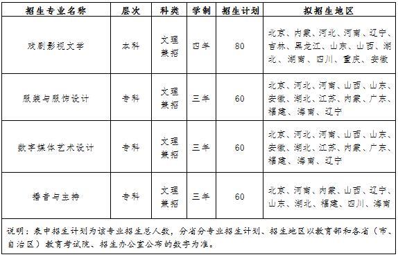 2017年招生计划.jpg