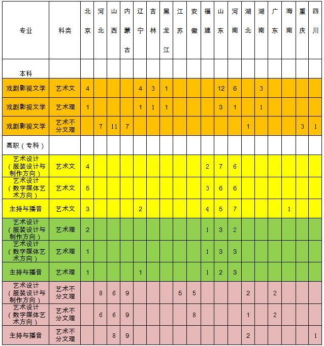 2015年招生计划.jpg