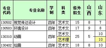 河北经贸大学2016年省外美术本科招生计划.jpg