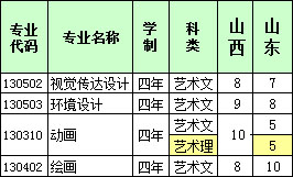 2017年河北经贸大学省外分艺术类本科专业招生计划.jpg